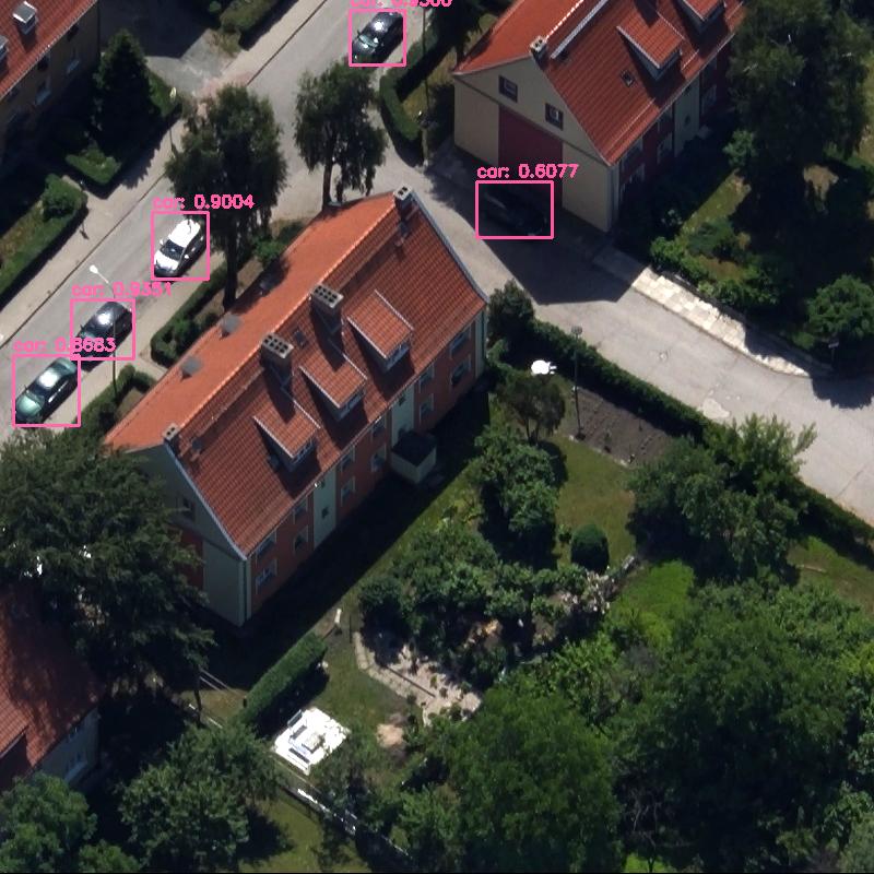 Detekcja obiektów i segmentacja zdjęć lotniczych